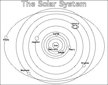 orbit solar system worksheet blank - photo #11